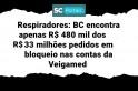 Justiça encontra R$ 480 mil dos R$ 33 milhões pagos para respiradores