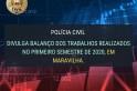 PC de Maravilha realiza no primeiro semestre de 2020 quase 2.600 atendimentos.